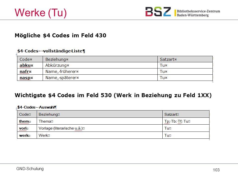 103 Mögliche $4 Codes im Feld 430 GND-Schulung Werke (Tu) Wichtigste $4 Codes im Feld 530 (Werk in Beziehung zu Feld 1XX)