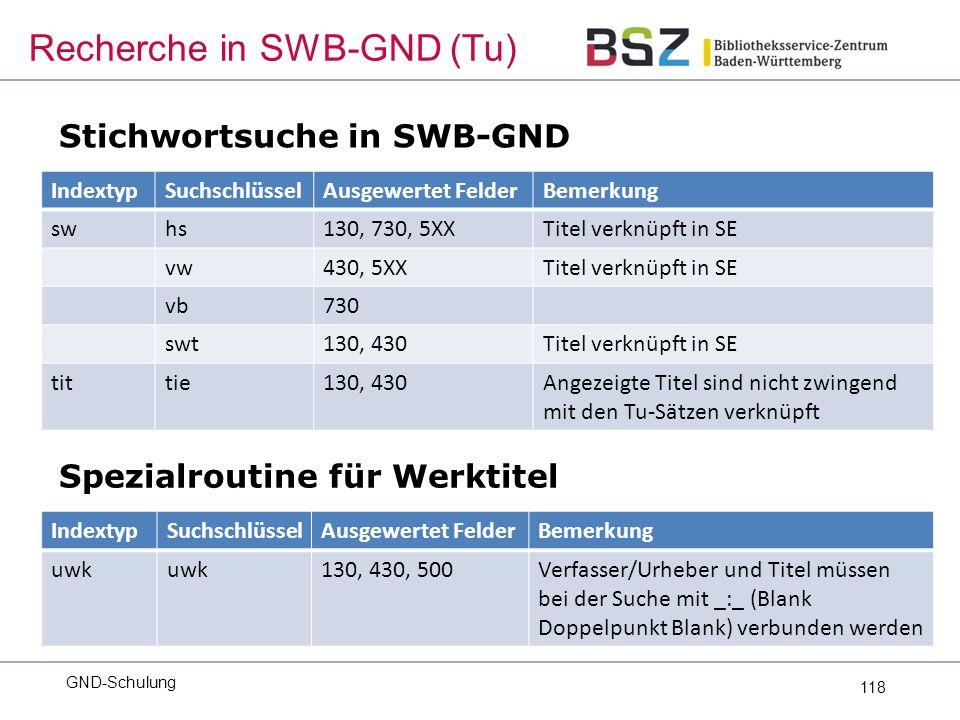 118 Stichwortsuche in SWB-GND GND-Schulung Recherche in SWB-GND (Tu) IndextypSuchschlüsselAusgewertet FelderBemerkung swhs130, 730, 5XXTitel verknüpft in SE vw430, 5XXTitel verknüpft in SE vb730 swt130, 430Titel verknüpft in SE tittie130, 430Angezeigte Titel sind nicht zwingend mit den Tu-Sätzen verknüpft IndextypSuchschlüsselAusgewertet FelderBemerkung uwk 130, 430, 500Verfasser/Urheber und Titel müssen bei der Suche mit _:_ (Blank Doppelpunkt Blank) verbunden werden Spezialroutine für Werktitel