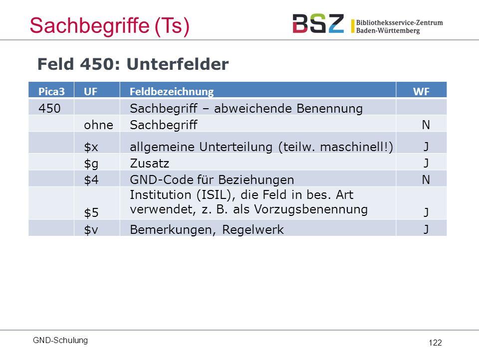 122 GND-Schulung Sachbegriffe (Ts) Pica3UFFeldbezeichnungWF 450Sachbegriff – abweichende Benennung ohneSachbegriffN $xallgemeine Unterteilung (teilw.