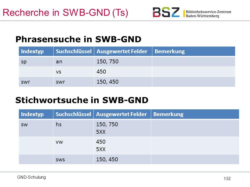 132 Phrasensuche in SWB-GND GND-Schulung Recherche in SWB-GND (Ts) IndextypSuchschlüsselAusgewertet FelderBemerkung span150, 750 vs450 swr 150, 450 Stichwortsuche in SWB-GND IndextypSuchschlüsselAusgewertet FelderBemerkung swhs150, 750 5XX vw450 5XX sws150, 450