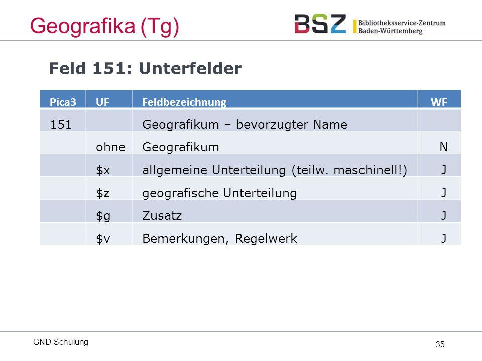 35 GND-Schulung Geografika (Tg) Pica3UFFeldbezeichnungWF 151Geografikum – bevorzugter Name ohneGeografikumN $xallgemeine Unterteilung (teilw.