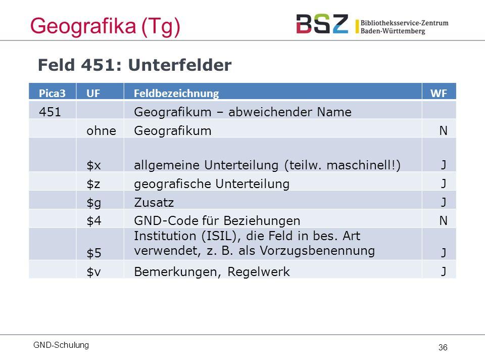 36 GND-Schulung Geografika (Tg) Pica3UFFeldbezeichnungWF 451Geografikum – abweichender Name ohneGeografikumN $xallgemeine Unterteilung (teilw.