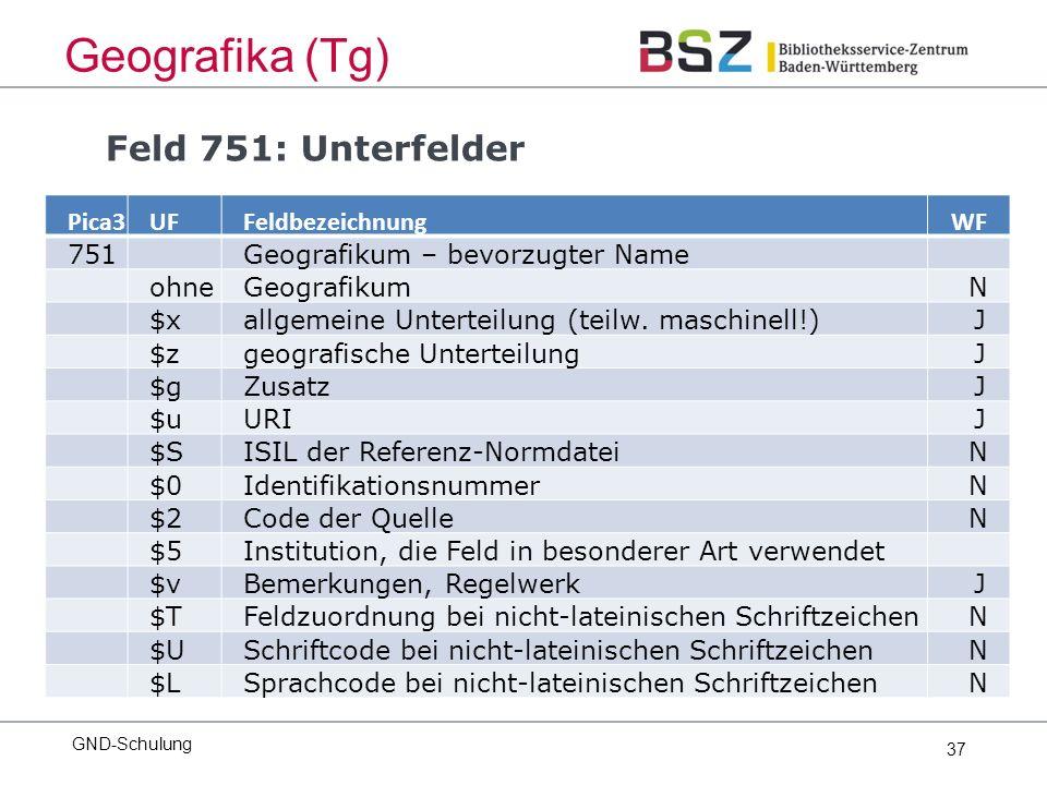 37 GND-Schulung Geografika (Tg) Pica3UFFeldbezeichnungWF 751Geografikum – bevorzugter Name ohneGeografikumN $xallgemeine Unterteilung (teilw.