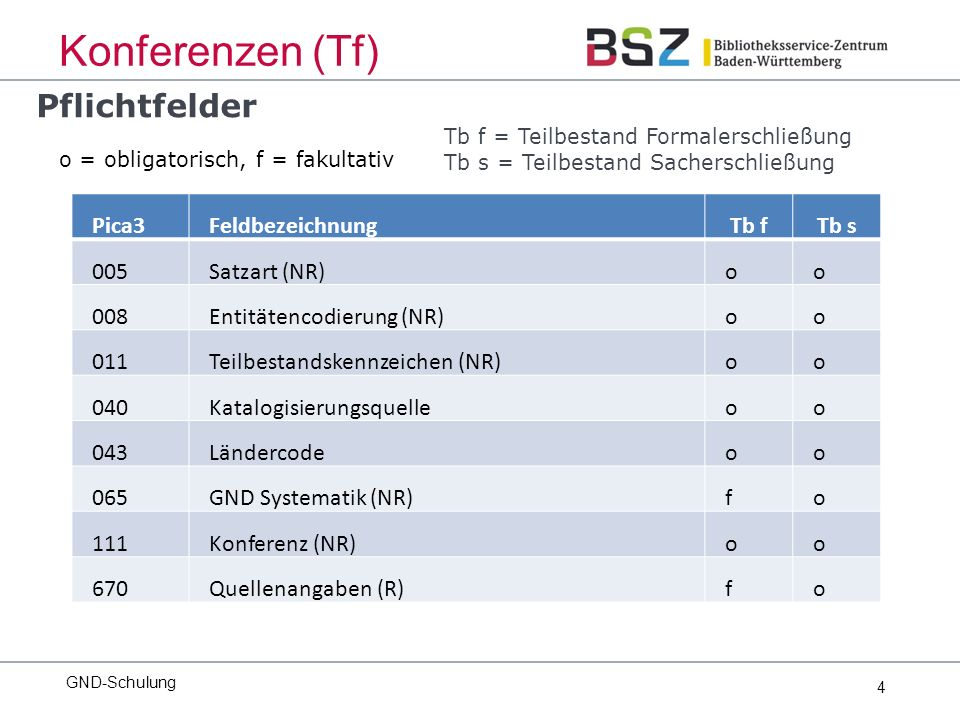 95 GND-Schulung Learning by Doing Korrekturen in der GND-DB