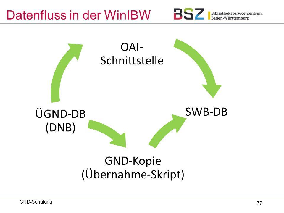 77 GND-Schulung Datenfluss in der WinIBW SWB-DB GND-Kopie (Übernahme-Skript) ÜGND-DB (DNB) OAI- Schnittstelle