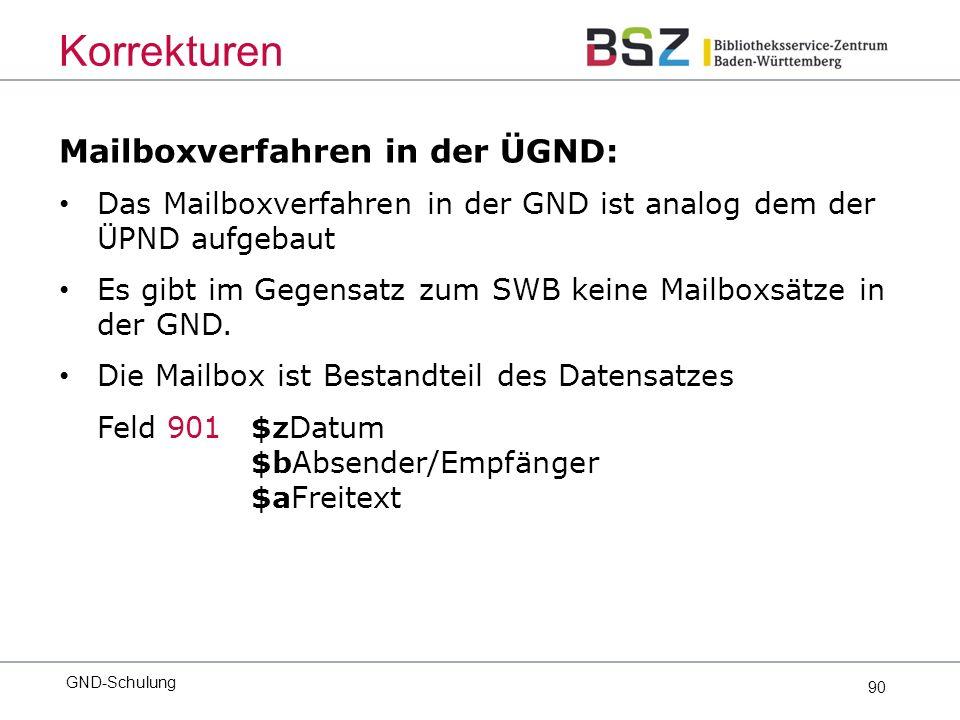 90 Mailboxverfahren in der ÜGND: Das Mailboxverfahren in der GND ist analog dem der ÜPND aufgebaut Es gibt im Gegensatz zum SWB keine Mailboxsätze in der GND.