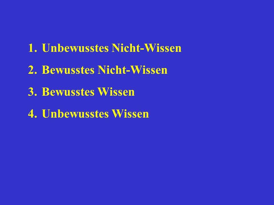 1.Unbewusstes Nicht-Wissen 2.Bewusstes Nicht-Wissen 3.Bewusstes Wissen 4.Unbewusstes Wissen