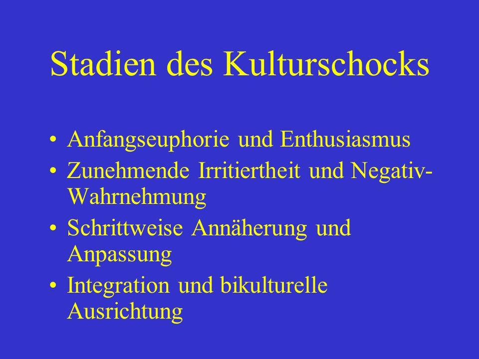 Kulturschock-Verlauf Vor der Abreise Monate Normales Lebensgefühl 1 2 3 4 5 6 7 8 9 10 11 12 Rückkehr …...