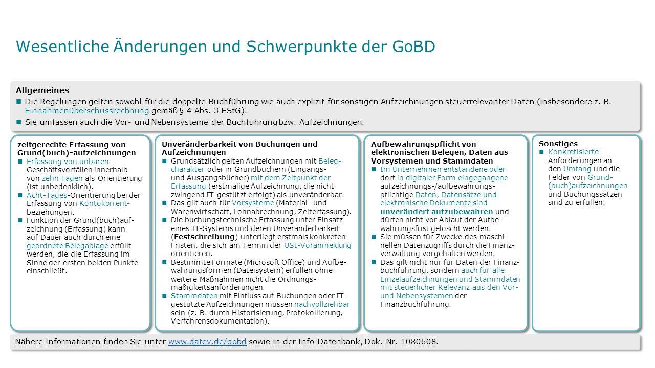 Wesentliche Änderungen und Schwerpunkte der GoBD zeitgerechte Erfassung von Grund(buch)-aufzeichnungen Erfassung von unbaren Geschäftsvorfällen innerhalb von zehn Tagen als Orientierung (ist unbedenklich).