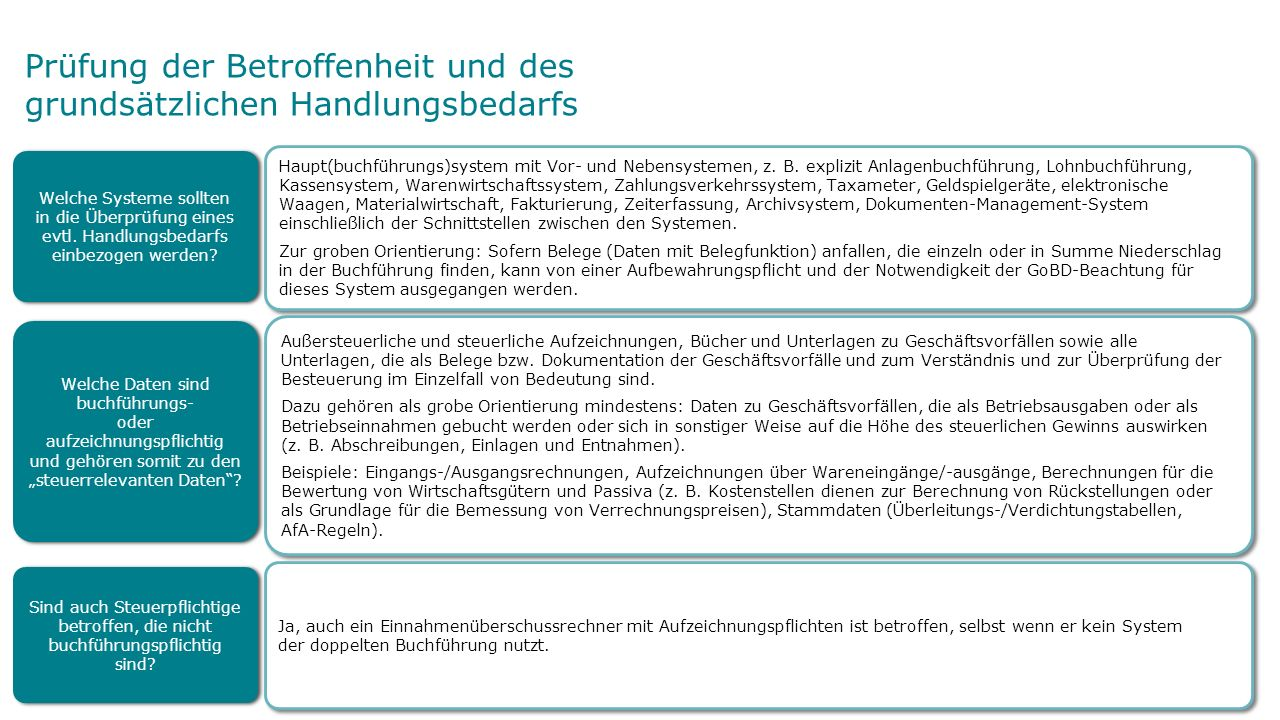 Prüfung der Betroffenheit und des grundsätzlichen Handlungsbedarfs Haupt(buchführungs)system mit Vor- und Nebensystemen, z. B. explizit Anlagenbuchfüh