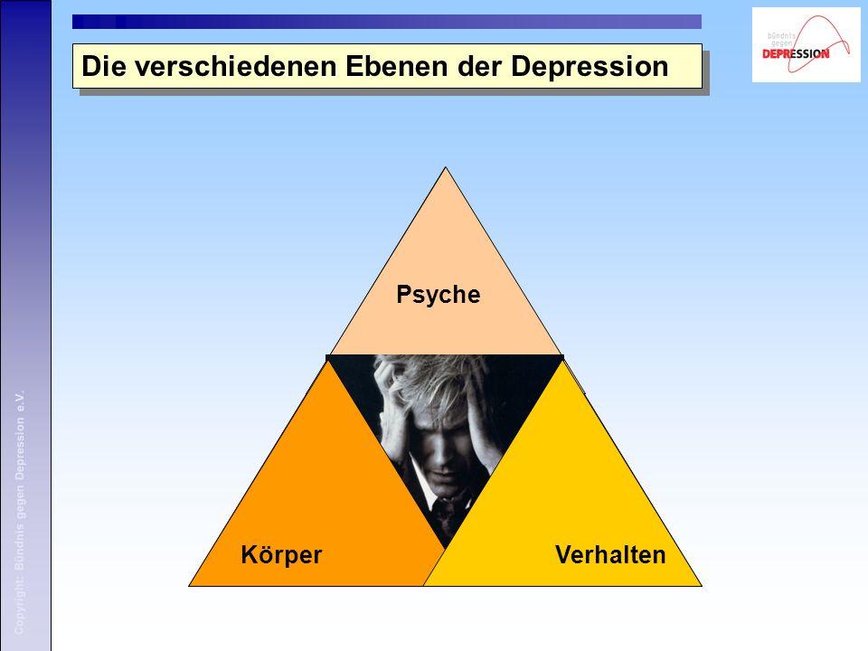 Copyright: Bündnis gegen Depression e.V. Die verschiedenen Ebenen der Depression Psyche KörperVerhalten