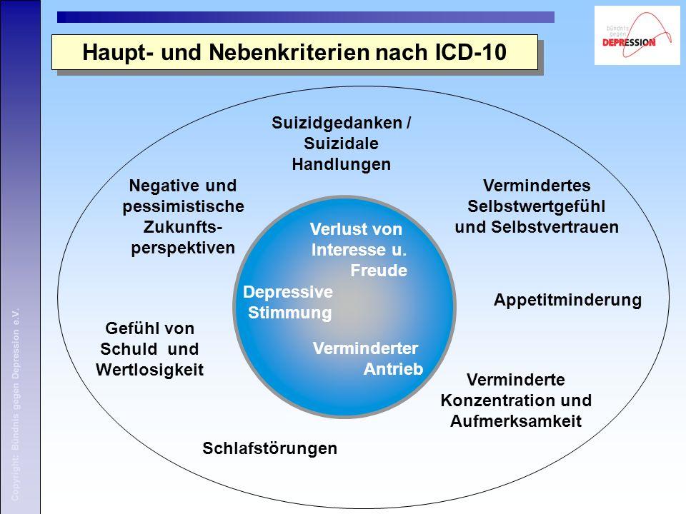 Copyright: Bündnis gegen Depression e.V. Verlust von Interesse u. Freude Depressive Stimmung Verminderter Antrieb Haupt- und Nebenkriterien nach ICD-1