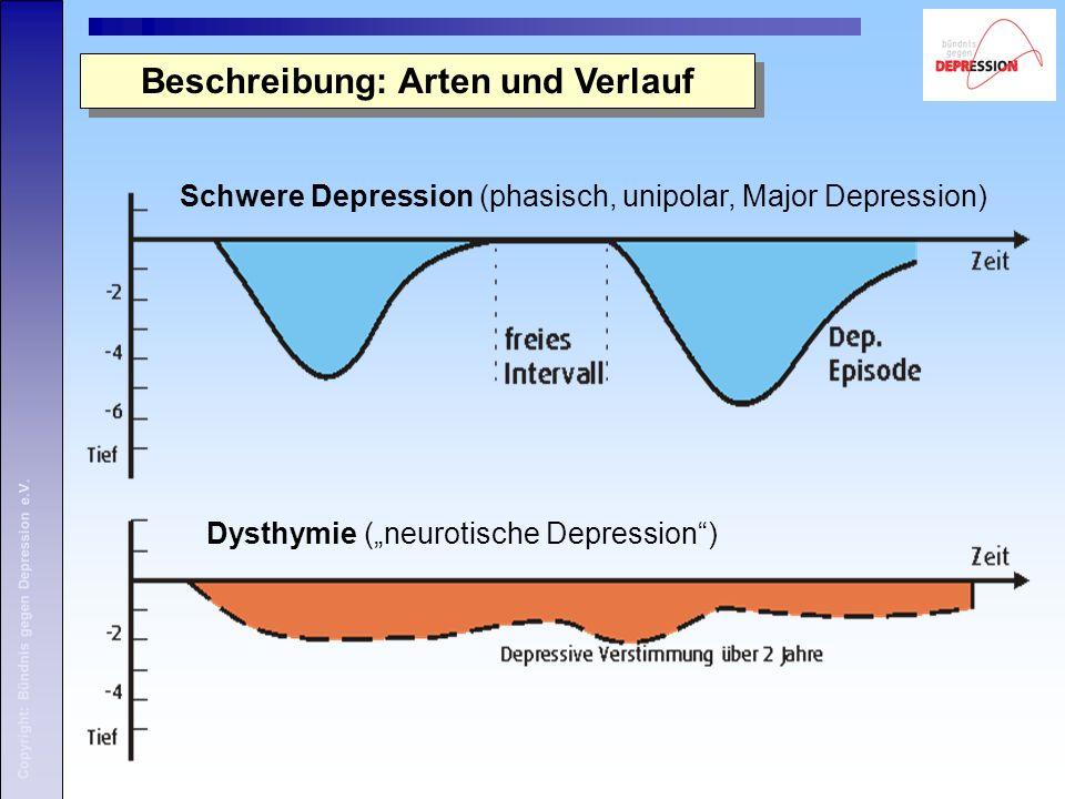 """Copyright: Bündnis gegen Depression e.V. Beschreibung: Arten und Verlauf Schwere Depression (phasisch, unipolar, Major Depression) Dysthymie (""""neuroti"""