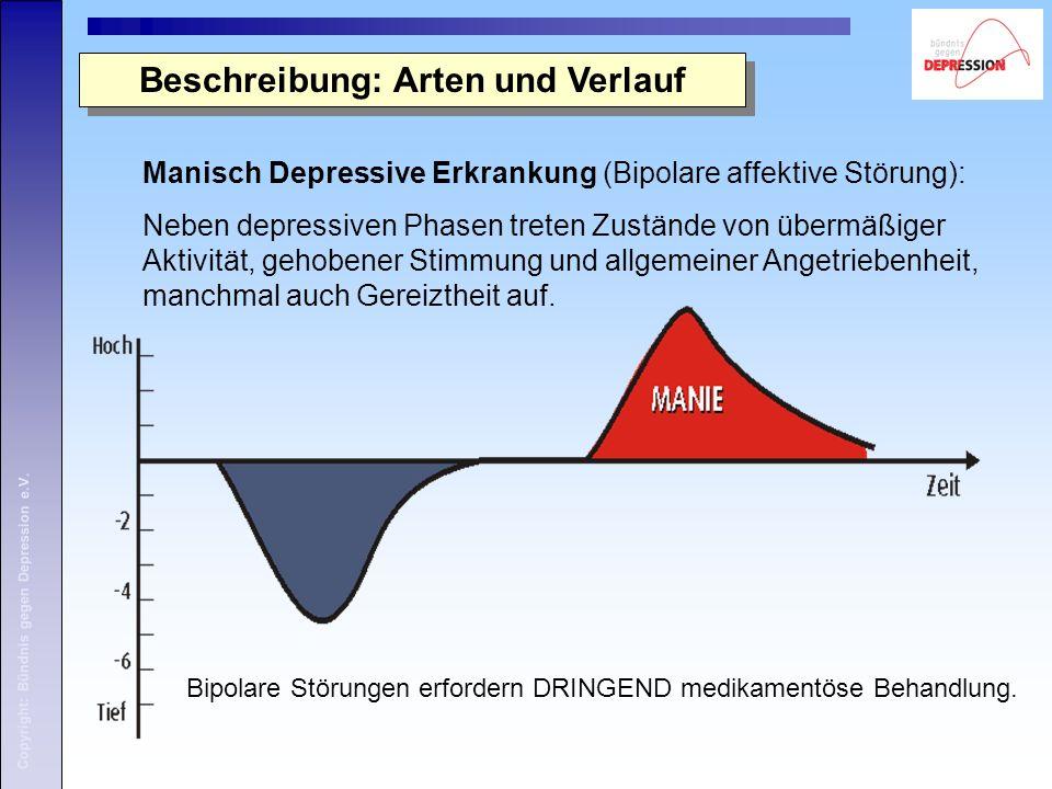 Copyright: Bündnis gegen Depression e.V. Beschreibung: Arten und Verlauf Manisch Depressive Erkrankung (Bipolare affektive Störung): Neben depressiven