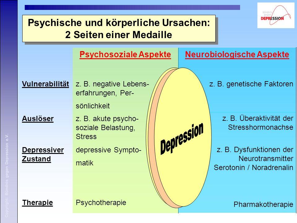 Copyright: Bündnis gegen Depression e.V. PsychotherapieTherapie depressive Sympto- matik Depressiver Zustand z. B. akute psycho- soziale Belastung, St