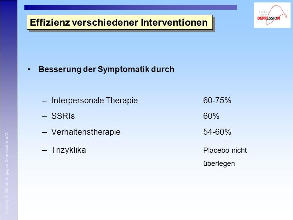 Copyright: Bündnis gegen Depression e.V. Effizienz verschiedener Interventionen Besserung der Symptomatik durch –Interpersonale Therapie60-75% –SSRIs6