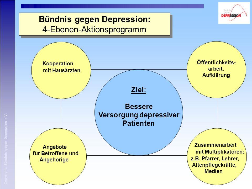 Copyright: Bündnis gegen Depression e.V. Kooperation mit Hausärzten Öffentlichkeits- arbeit, Aufklärung Angebote für Betroffene und Angehörige Zusamme