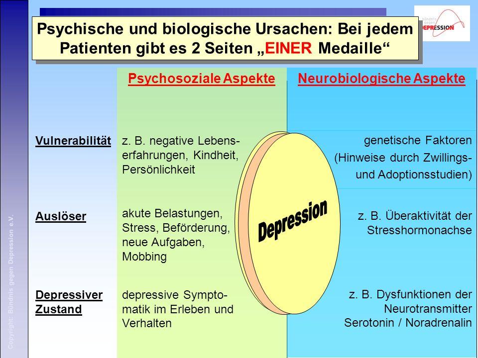 Copyright: Bündnis gegen Depression e.V. depressive Sympto- matik im Erleben und Verhalten Depressiver Zustand akute Belastungen, Stress, Beförderung,