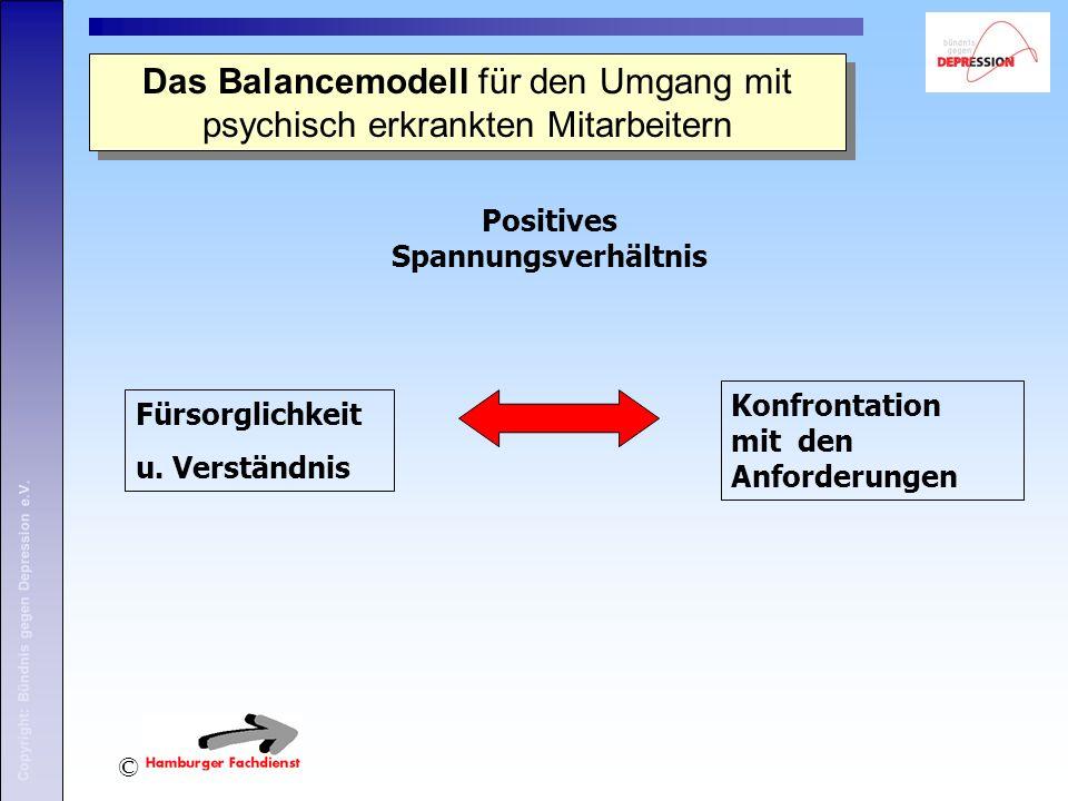 Copyright: Bündnis gegen Depression e.V. Das Balancemodell für den Umgang mit psychisch erkrankten Mitarbeitern © Fürsorglichkeit u. Verständnis Konfr