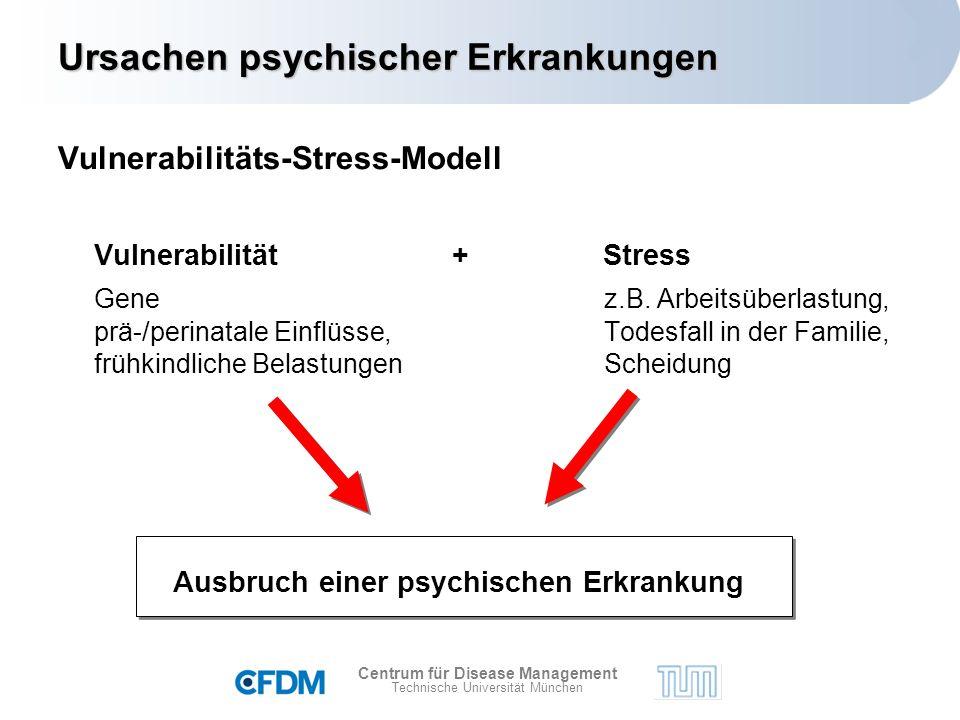 Centrum für Disease Management Technische Universität München Ursachen psychischer Erkrankungen Vulnerabilitäts-Stress-Modell Vulnerabilität + Stress Gene z.B.