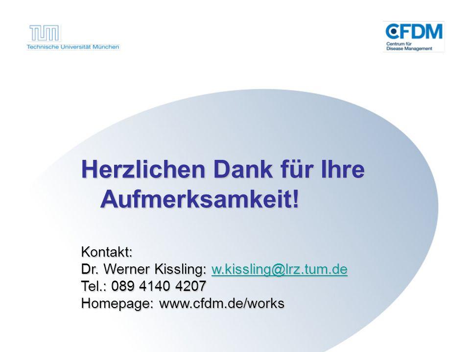 Centrum für Disease Management Technische Universität München Herzlichen Dank für Ihre Aufmerksamkeit.