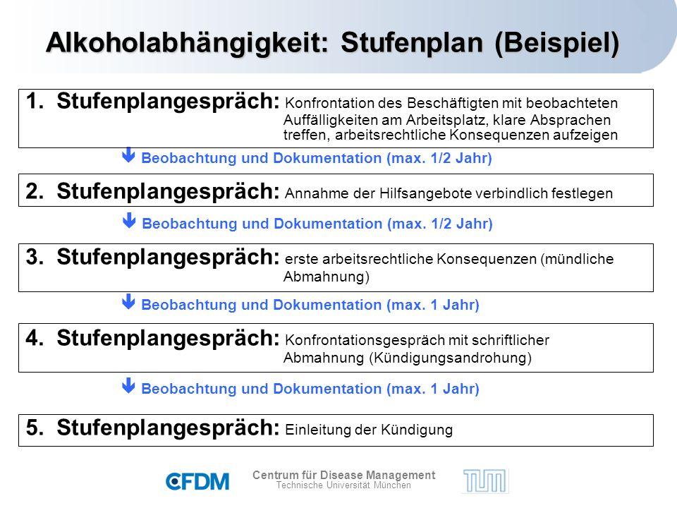 Centrum für Disease Management Technische Universität München 1.Stufenplangespräch: Konfrontation des Beschäftigten mit beobachteten Auffälligkeiten am Arbeitsplatz, klare Absprachen treffen, arbeitsrechtliche Konsequenzen aufzeigen  Beobachtung und Dokumentation (max.