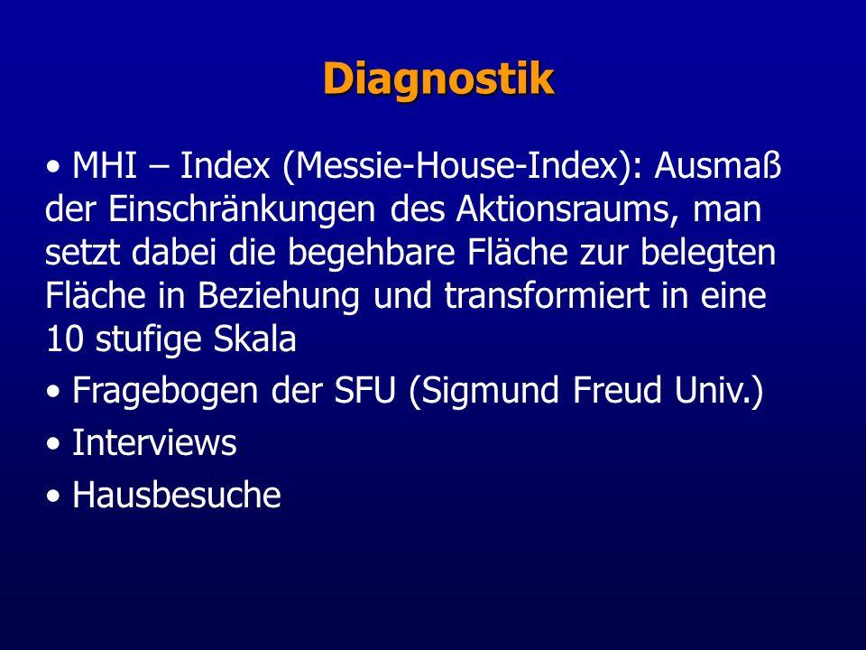 Diagnostik MHI – Index (Messie-House-Index): Ausmaß der Einschränkungen des Aktionsraums, man setzt dabei die begehbare Fläche zur belegten Fläche in Beziehung und transformiert in eine 10 stufige Skala Fragebogen der SFU (Sigmund Freud Univ.) Interviews Hausbesuche