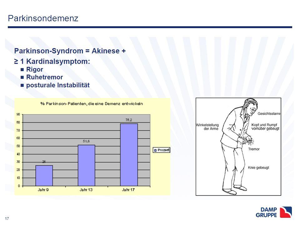 17 Parkinsondemenz