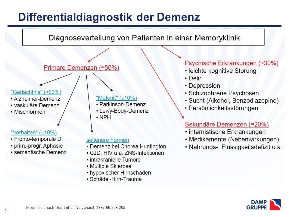 21 Modifiziert nach Heuft et al. Nervenarzt 1997;68:259-269 Differentialdiagnostik der Demenz
