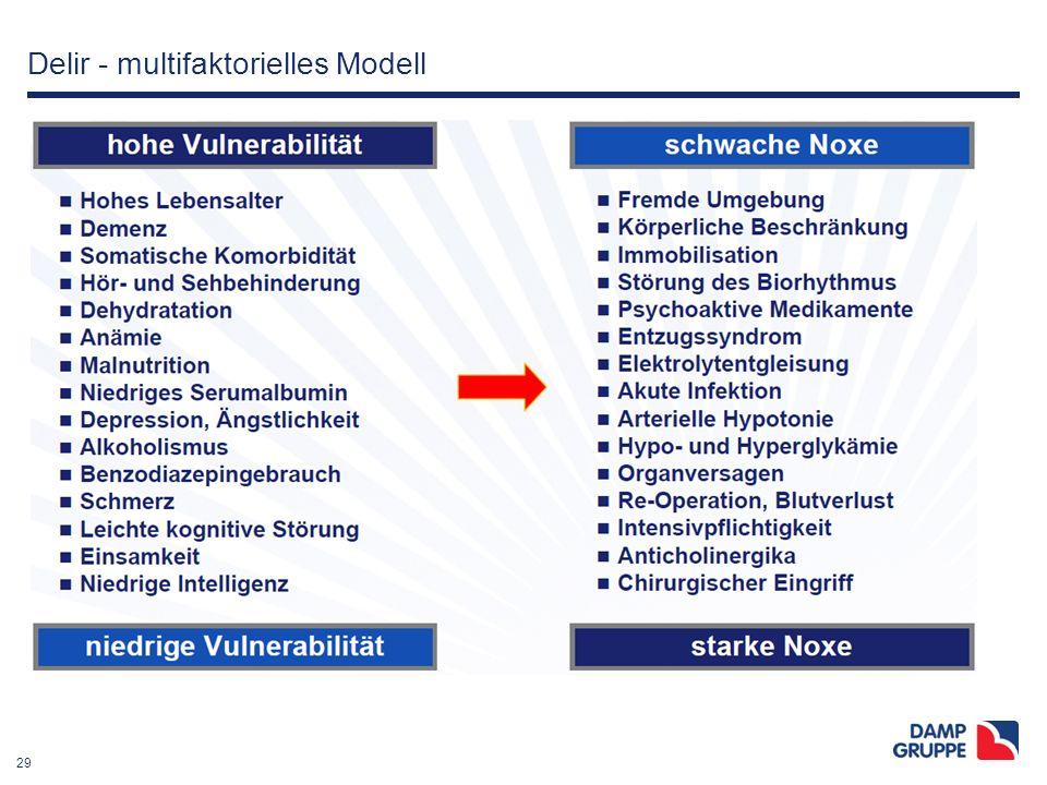 29 Delir - multifaktorielles Modell