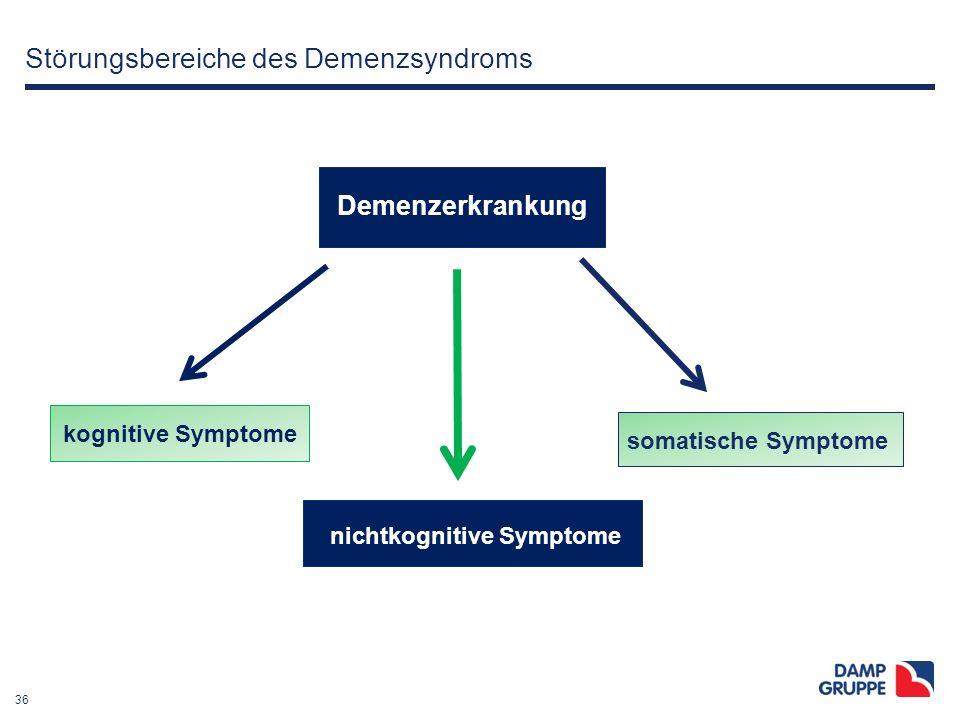 36 Störungsbereiche des Demenzsyndroms Demenzerkrankung nichtkognitive Symptome kognitive Symptome somatische Symptome