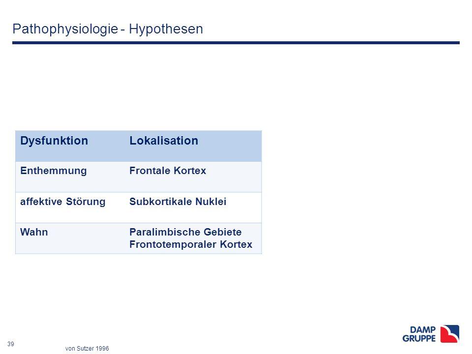 39 Pathophysiologie - Hypothesen DysfunktionLokalisation EnthemmungFrontale Kortex affektive StörungSubkortikale Nuklei WahnParalimbische Gebiete Fron