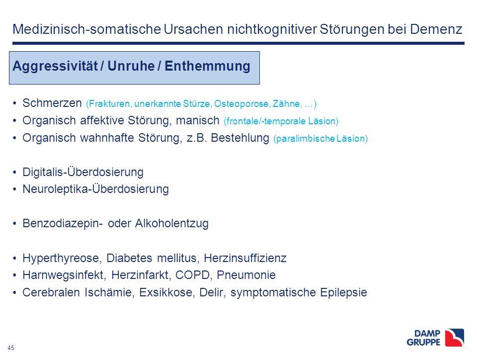 45 Medizinisch-somatische Ursachen nichtkognitiver Störungen bei Demenz Aggressivität / Unruhe / Enthemmung Schmerzen (Frakturen, unerkannte Stürze, O