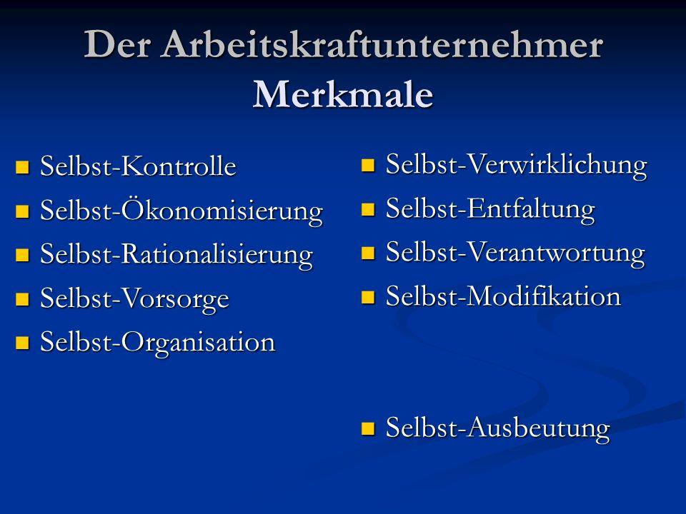 Der Arbeitskraftunternehmer Merkmale Selbst-Kontrolle Selbst-Kontrolle Selbst-Ökonomisierung Selbst-Ökonomisierung Selbst-Rationalisierung Selbst-Rationalisierung Selbst-Vorsorge Selbst-Vorsorge Selbst-Organisation Selbst-Organisation Selbst-Verwirklichung Selbst-Verwirklichung Selbst-Entfaltung Selbst-Entfaltung Selbst-Verantwortung Selbst-Verantwortung Selbst-Modifikation Selbst-Modifikation Selbst-Ausbeutung Selbst-Ausbeutung
