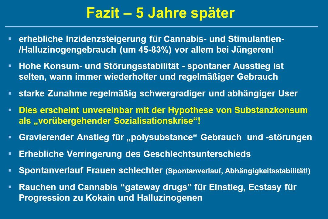 Fazit – 5 Jahre später   erhebliche Inzidenzsteigerung für Cannabis- und Stimulantien- /Halluzinogengebrauch (um 45-83%) vor allem bei Jüngeren.