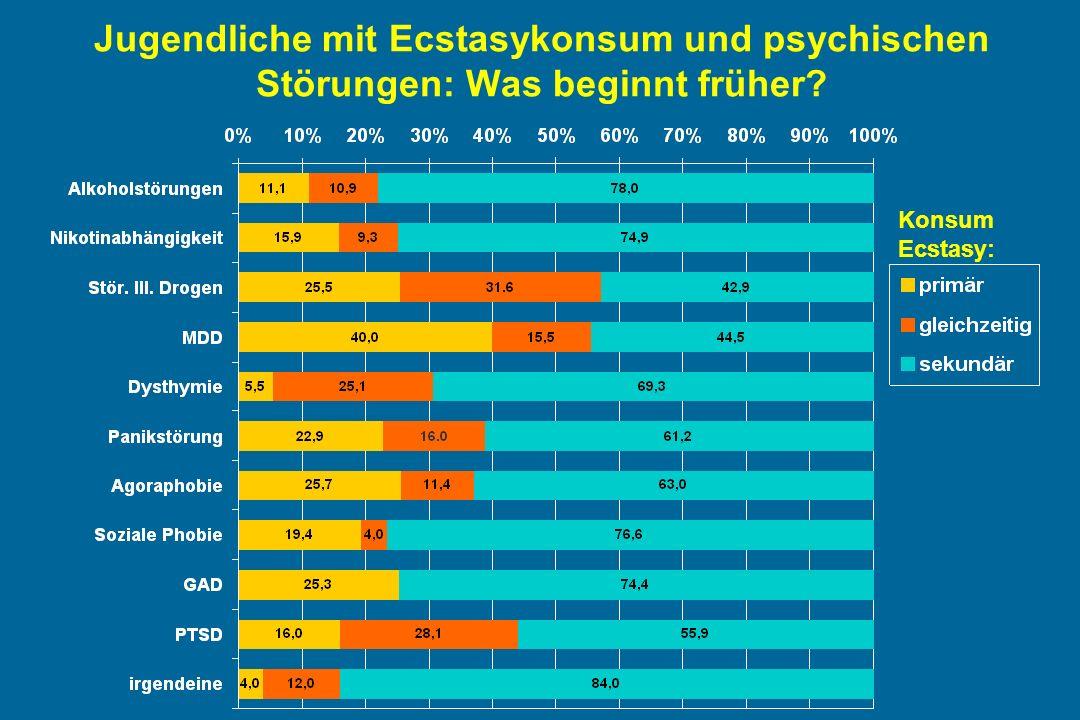 Jugendliche mit Ecstasykonsum und psychischen Störungen: Was beginnt früher Konsum Ecstasy: