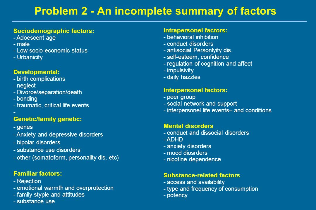 Problem 2 - An incomplete summary of factors Sociodemographic factors: - Adoescent age - male - Low socio-economic status - Urbanicity Developmental: - birth complications - neglect - Divorce/separation/death - bonding - traumatic, critical life events - Genetic/family genetic: - genes - Anxiety and depressive disorders - bipolar disorders - substance use disorders - other (somatoform, personality dis, etc) Familiar factors: - Rejection - emotional warmth and overprotection - family styple and attitudes - substance use Intrapersonel factors: - behavioral inhibition - conduct disorders - antisocial Personlyity dis.