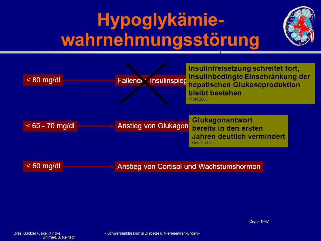Dres. Gäckler / Jäkel / Fricke - Schwerpunktpraxis für Diabetes u.