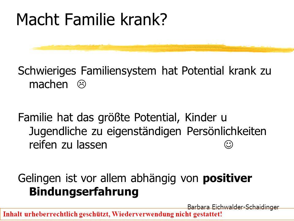 Barbara Eichwalder-Schaidinger Inhalt urheberrechtlich geschützt, Wiederverwendung nicht gestattet! Macht Familie krank? Schwieriges Familiensystem ha