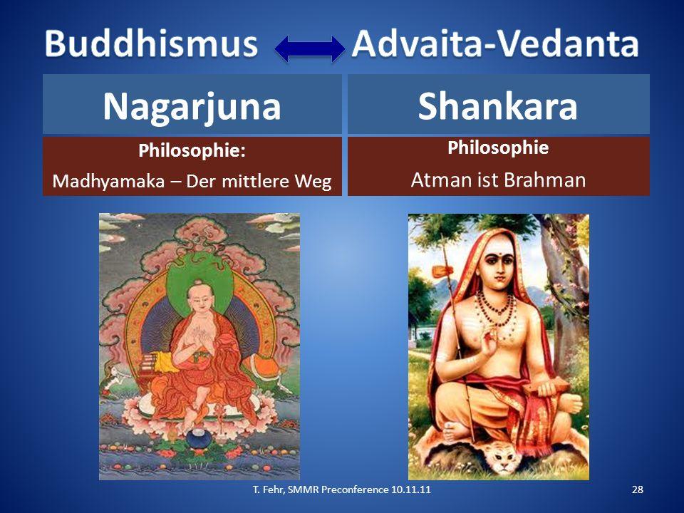 Philosophie: Madhyamaka – Der mittlere Weg Philosophie Atman ist Brahman NagarjunaShankara T. Fehr, SMMR Preconference 10.11.1128