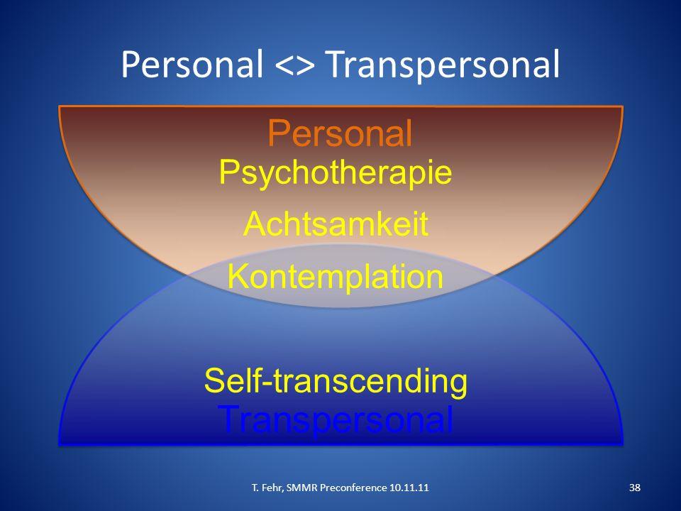 Personal <> Transpersonal Transpersonal Personal Psychotherapie Achtsamkeit Kontemplation Self-transcending T. Fehr, SMMR Preconference 10.11.1138