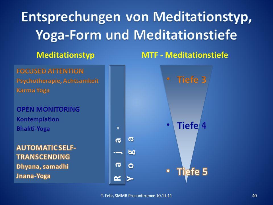 MeditationstypMTF - Meditationstiefe Raja- Yoga T. Fehr, SMMR Preconference 10.11.1140