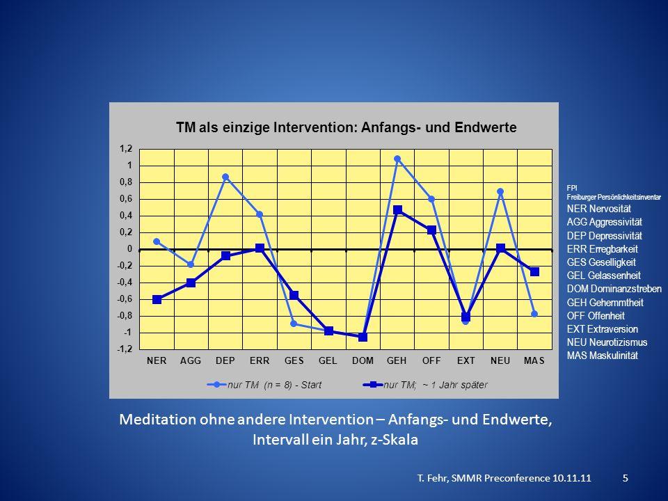Meditation ohne andere Intervention – Anfangs- und Endwerte, Intervall ein Jahr, z-Skala T.