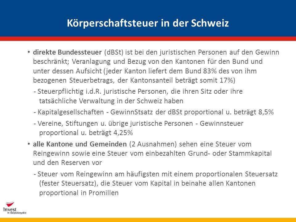 Zusammenfassung der Unternehmenssteuersysteme PolenÖsterreichDeutschlandSchweiz Steuersystem klassisch Unternehmenssteuer 19% 25% Einheitssatz 15,83 Einheitssatz 9%-25% Sonstige Unternehmenssteuer keine Gewerbesteuer 15-18% keine Gruppenbesteuerung JaJa/ausl.TöchterJa/BetriebsstätteNein Dividenden 19%½ Steuersatz25%+1.375%35% Abschreibungsmethode linear (degressiv) linear (degressiv) linear (degressiv) Verlustvorträge 5 Jahreunbegrenzt 7 Jahre Investitionsbegünstigung SWZForschung/ Ausbildung Sonder- abschreibungen Steuererleichter- ungen für neue Unternehmen