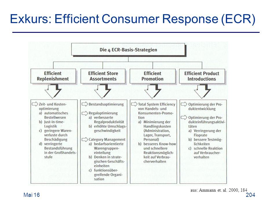 Mai 16204 Exkurs: Efficient Consumer Response (ECR) aus: Ammann et. al. 2000, 184