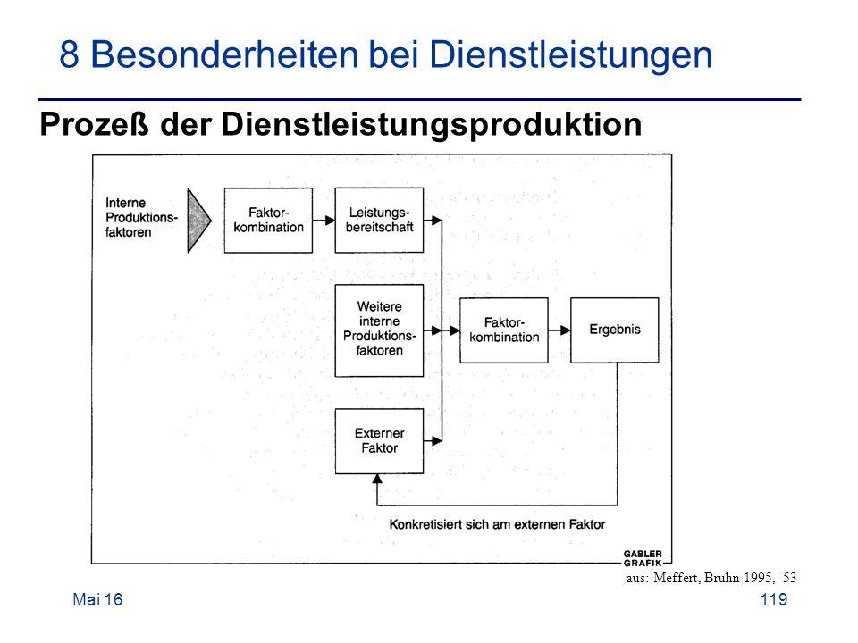 Mai 16119 8 Besonderheiten bei Dienstleistungen Prozeß der Dienstleistungsproduktion aus: Meffert, Bruhn 1995, 53