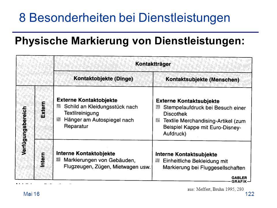 Mai 16122 aus: Meffert, Bruhn 1995, 280 Physische Markierung von Dienstleistungen: 8 Besonderheiten bei Dienstleistungen