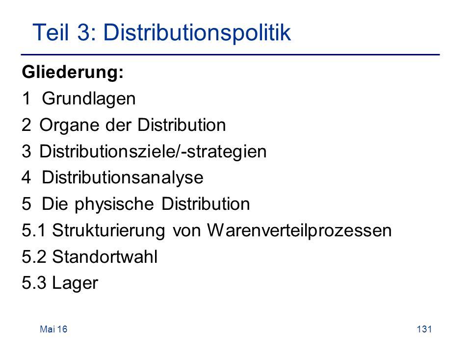 Mai 16131 Teil 3: Distributionspolitik Gliederung: 1 Grundlagen 2Organe der Distribution 3Distributionsziele/-strategien 4 Distributionsanalyse 5 Die physische Distribution 5.1 Strukturierung von Warenverteilprozessen 5.2 Standortwahl 5.3 Lager