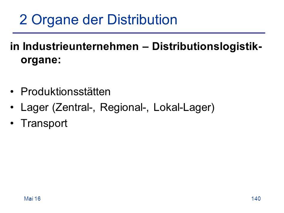 Mai 16140 2 Organe der Distribution in Industrieunternehmen – Distributionslogistik- organe: Produktionsstätten Lager (Zentral-, Regional-, Lokal-Lager) Transport