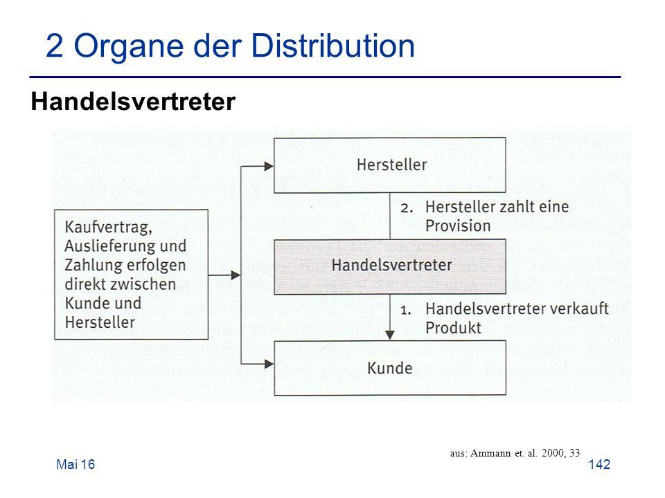 Mai 16142 2 Organe der Distribution Handelsvertreter aus: Ammann et. al. 2000, 33